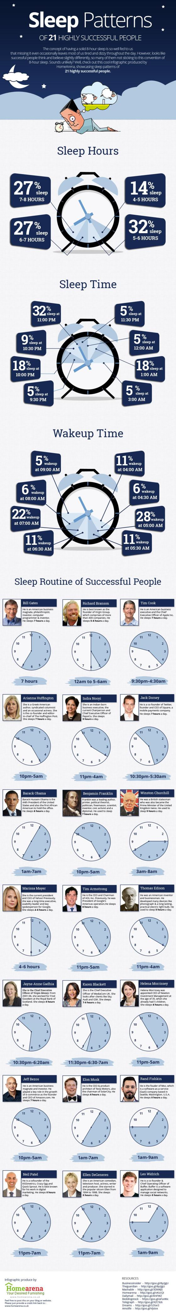 sleep-patterns-successful-people