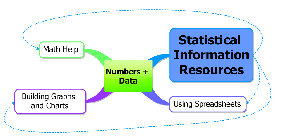 statistical information Basic information about cancer statistics in the us and how they are used to understand the impact of cancer on society and to develop strategies that address the challenges that cancer poses.